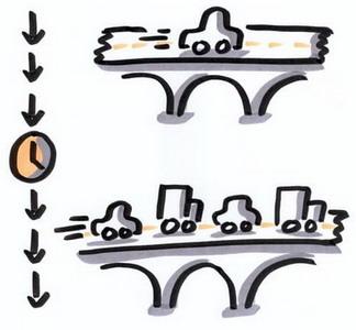 Kontext-getriebene-Architektur-2-Nachhaltigkeit-durch-Aenderbarkeit