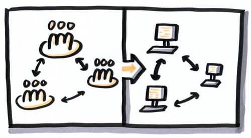 Kontext-getriebene-Architektur-5-Architektur-passt-zur-Organisation